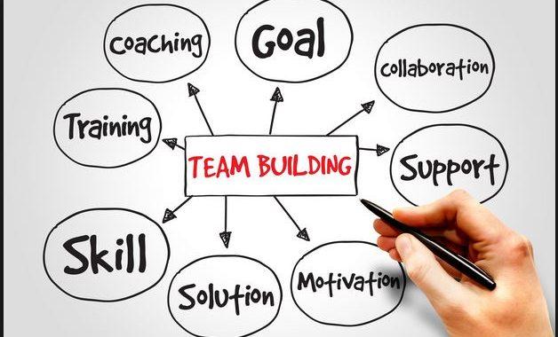 Team Building: Para Montar Grandes Equipes